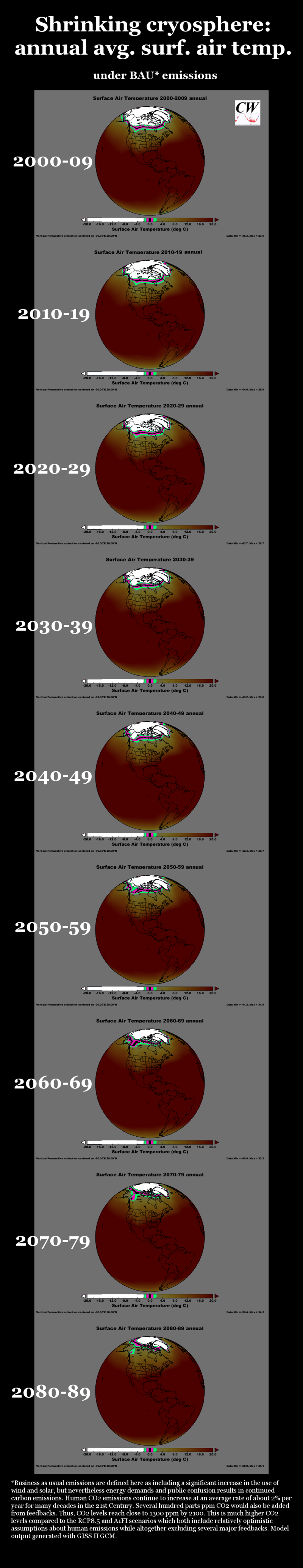 Shrinking cryosphere 2000-09 to 2080-89